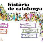 historia cataluña